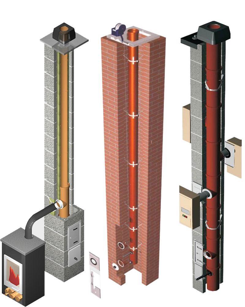 Дымоход для газового котла в частном доме: требования к монтажу