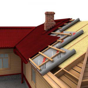 Утепление крыши: как и чем лучше всего утеплить крышу. Советы по выбору материалов и технологии утепления своими руками (110 фото)