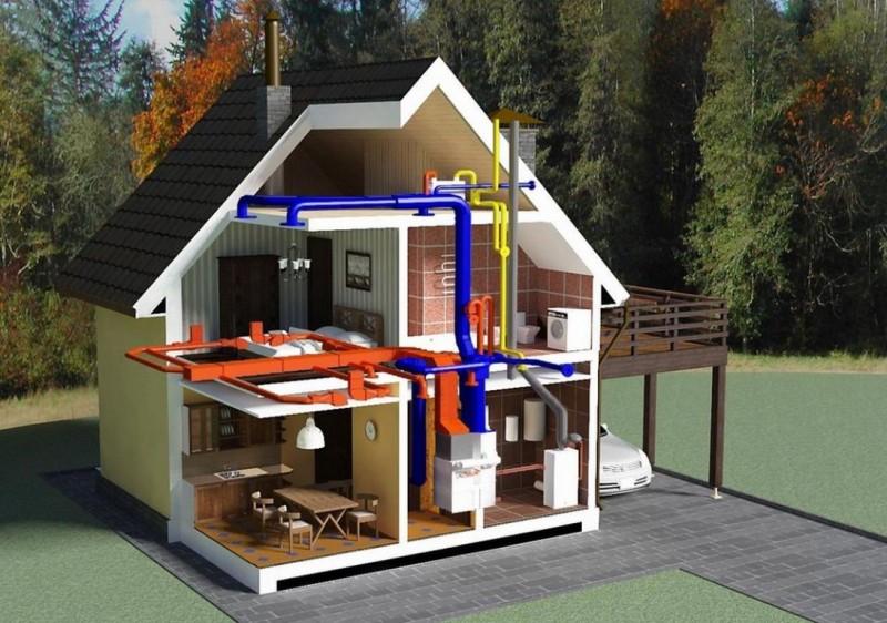 Котельная в частном доме — схема, устройство и монтаж котельной в частном доме