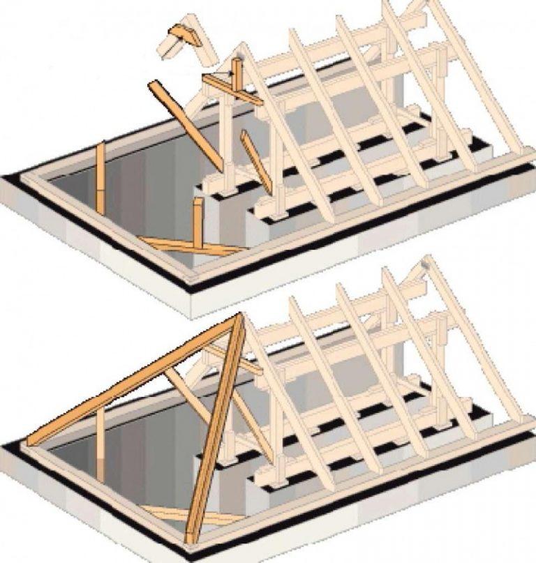 как сделать стропильную систему четырехскатной крыши