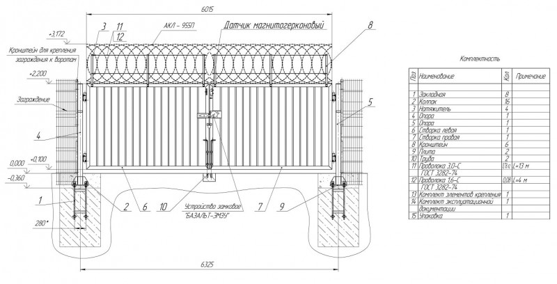 Ворота своими руками 52 фото как сделать универсальные ограждений изготовление самодельных рулонных моделей из ПВХ